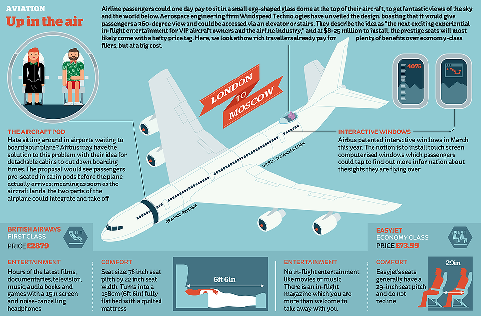 beugism-plane-infographic.png