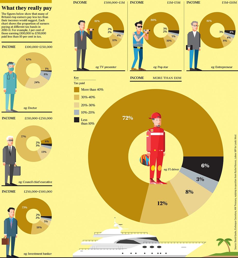 Tax-Super-rich-beugism-WEB.png