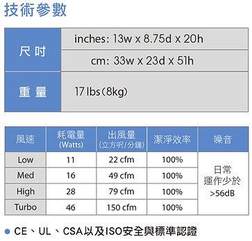 500 spec 中文 .jpg