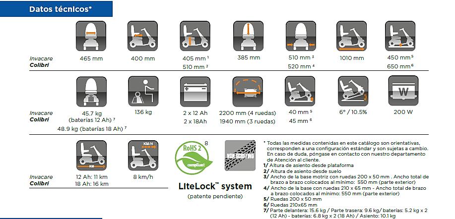 caracteristicas portatil scooter.png