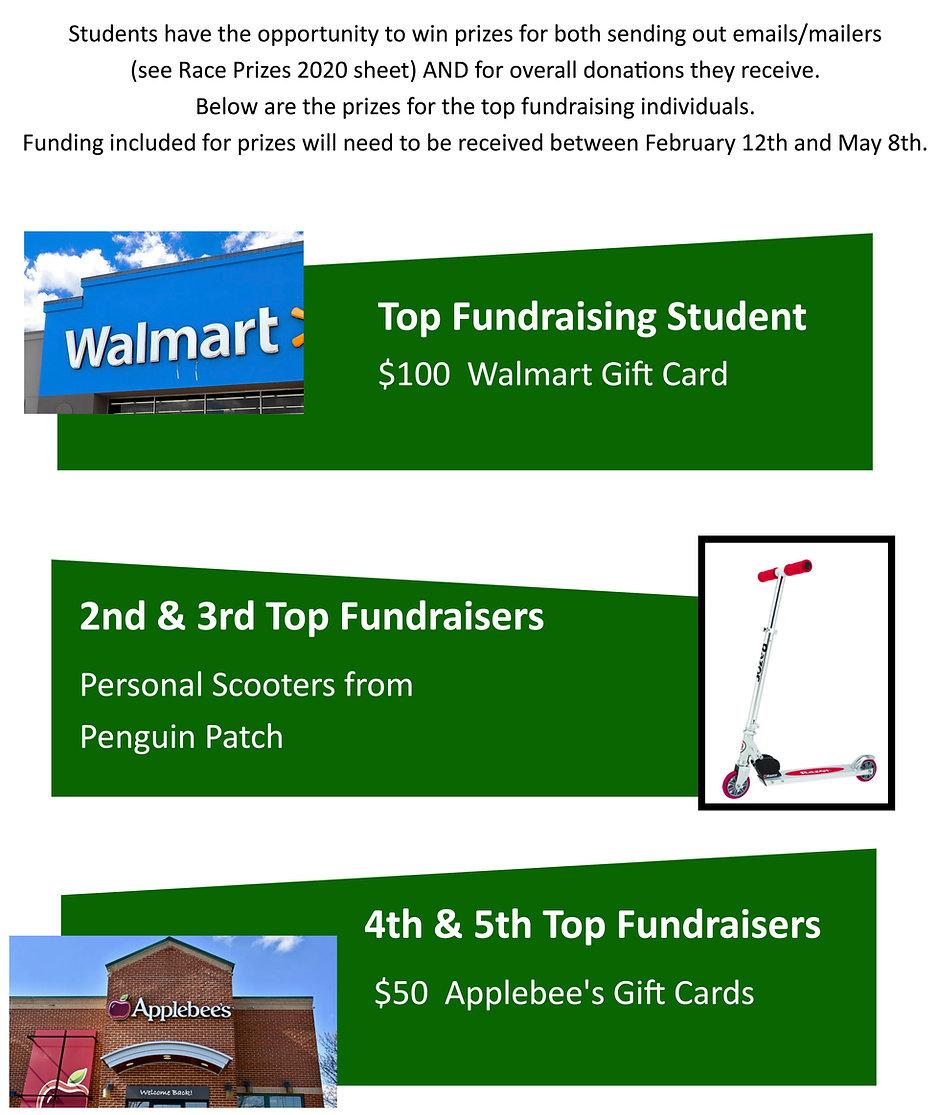 Fund Raising Prizes- Approved.jpg