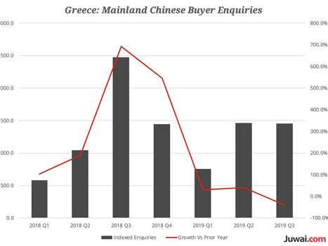 Chinese homebuyers likely to follow President Xi to Athens - Juwai.com