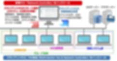 nwc4ネットワークコントローラー全体図960x500.jpg