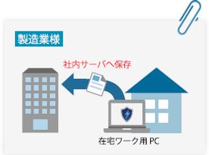 ランディング_事例_製造業.png