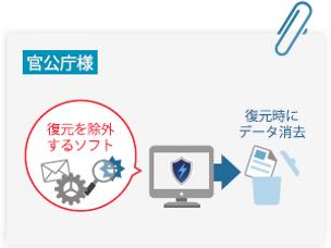 ランディング_事例_官公庁.png