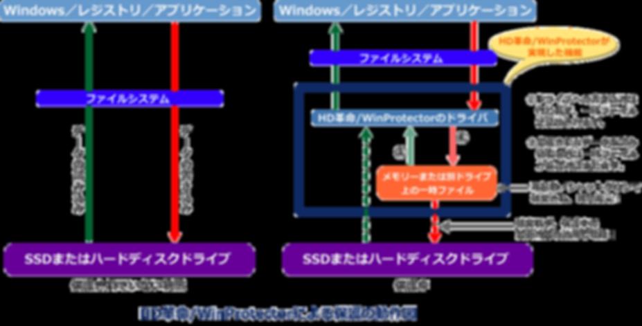 保護の動作図.png