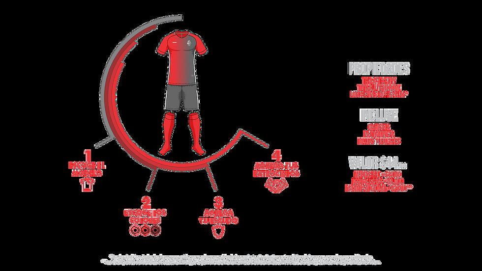 uniformes de fútbol eleven