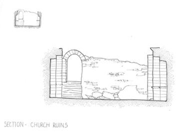 Fort de Buoux- Section