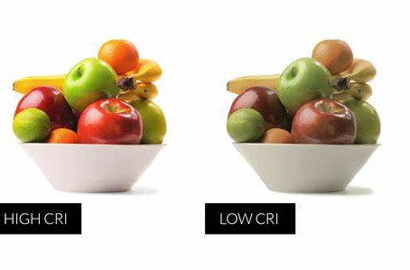 The Importance Of CRI