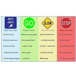 The Calm Zone Chart