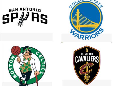 NBA Forgiati Challenge