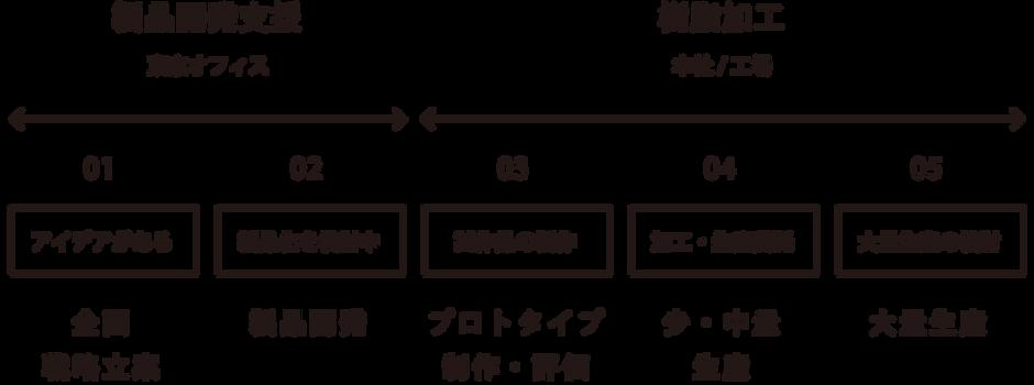 masuki_graph