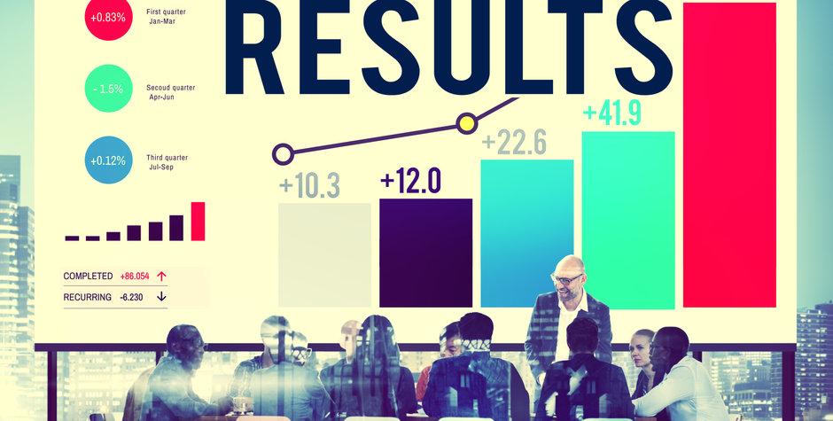 Results Effect Achievement Assessment Ev