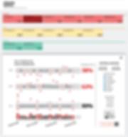 Website elements_Open_Dashboard_Largest_