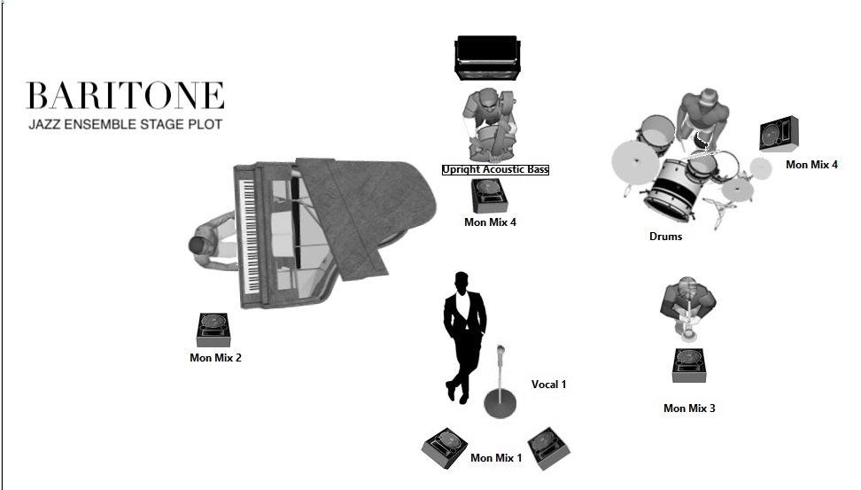 BARITONE-5-piece-jazz-Ensemble-stage-plot.jpg