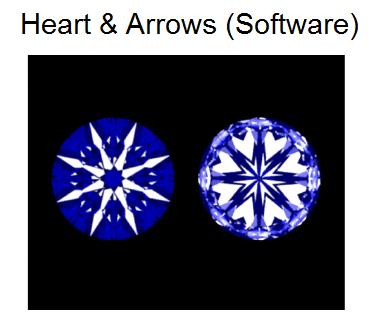 HEART & ARROWS polish software