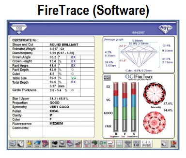 FIRETRACE polish software