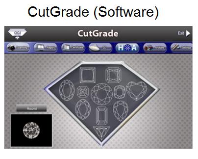 CUTGRADE polish software