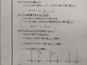中学理数Advanced ~ FiveSchools全クラス紹介
