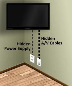 hidden cables on tv in bdrm