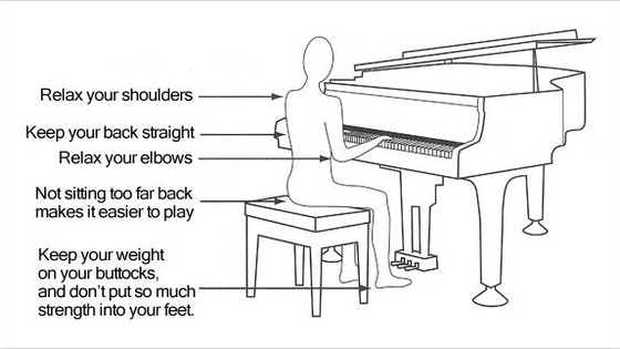 Some piano practising tips
