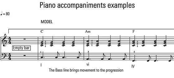 Piano accompaniment with chords