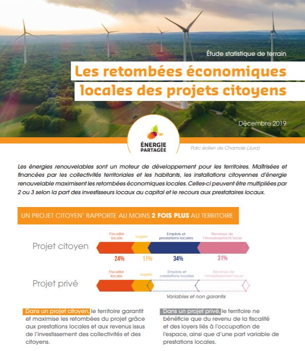 Les retombées économiques locales des projets citoyens d'énergie renouvelable