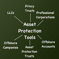 Asset-Protection-Tools.png