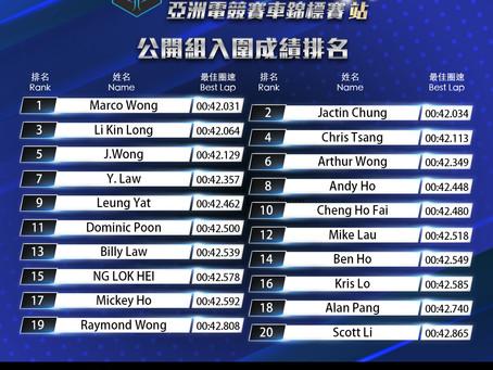 「挑戰者盃」香港站初賽成績