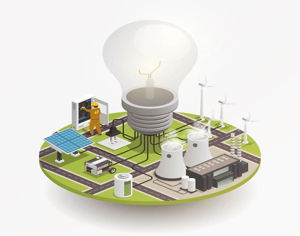 esquema em que varias fontes de energia se interligam para alimentar uma lampada