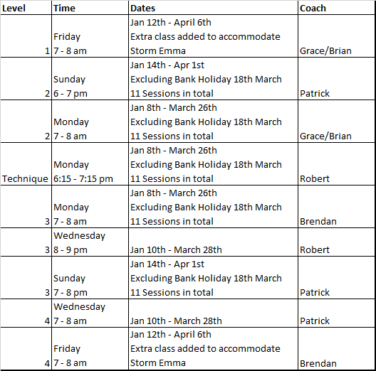 Swimming Term Jan to March 2018