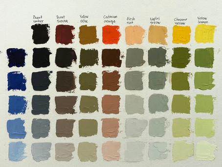 Käytännöllistä värioppia
