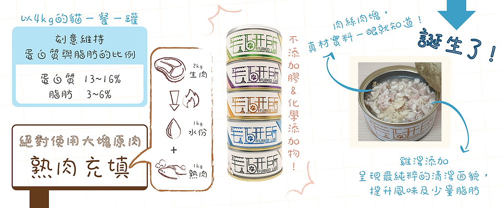 罐頭製成2-03.png