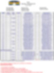 11-2-2019 pacrim 3x3 game schedule.jpg