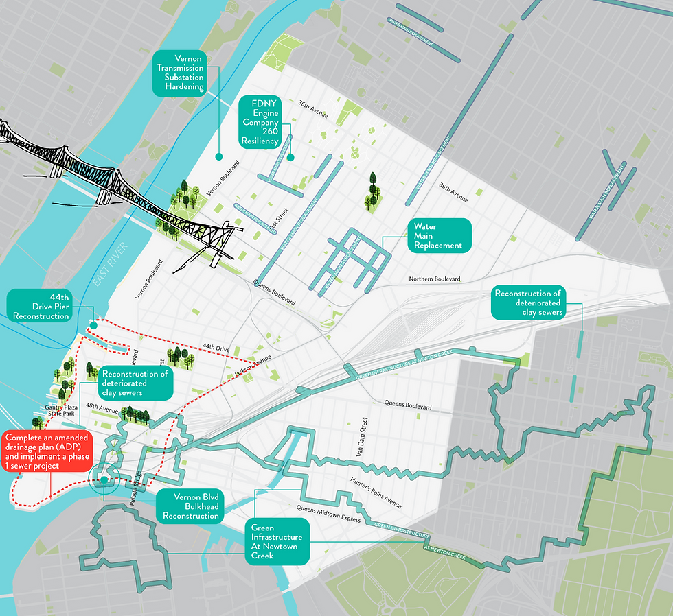 LIC_VisionMap_Infrastructure_Web-01.png