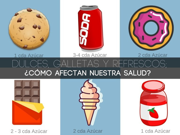 Dulces, Galletas y Refrescos; ¿Cómo afectan nuestra salud?