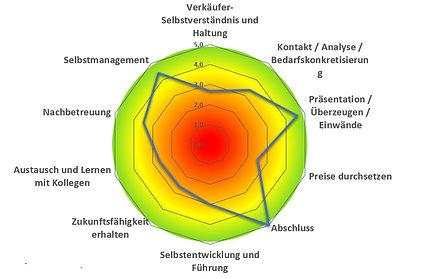 Diagramm.JPG