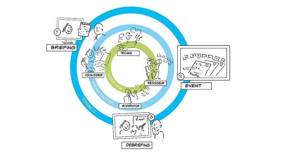 Methodik Live Online.JPG