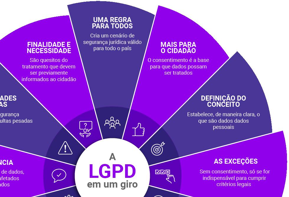 info-lgpd-giro.png