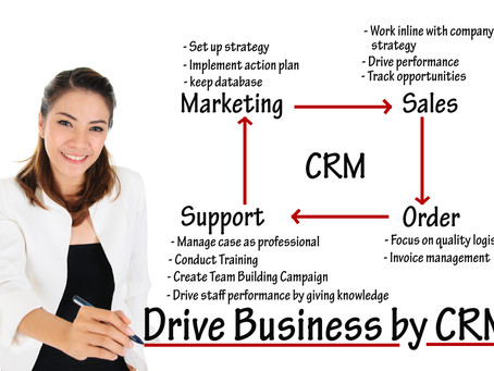 Seek The Best CRM Solutions For Your Business From Certified Zoho Consultant