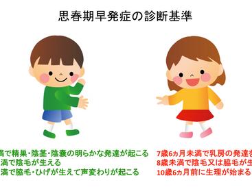 子供の成長ホルモン治療3