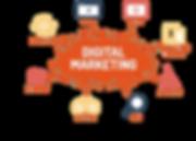 types-of-Digital-Marketing-company-agenc