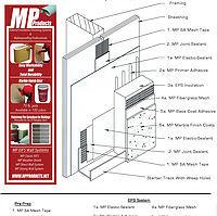 MP Weather Shield EIFS Stucco System