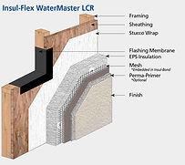 Insul_Flex_Water_Master_LCR.jpg