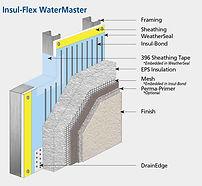 Insul_Flex_Water_Master.jpg