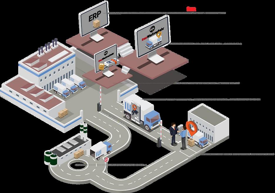 Infografik eines digitalen Transportmanagements für die eigene Fahrzeugflotte.