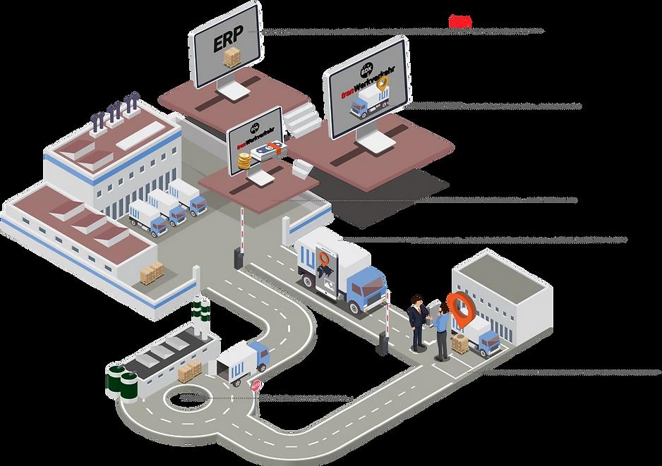 Infografik digitale Transportprozesse für Unternehmen mit eigenen Fahrzeugen.