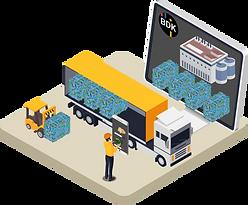 Ein Transportauftrag wird im Entsorgungshof entweder vom ERP-System oder vom Lager erstellt.