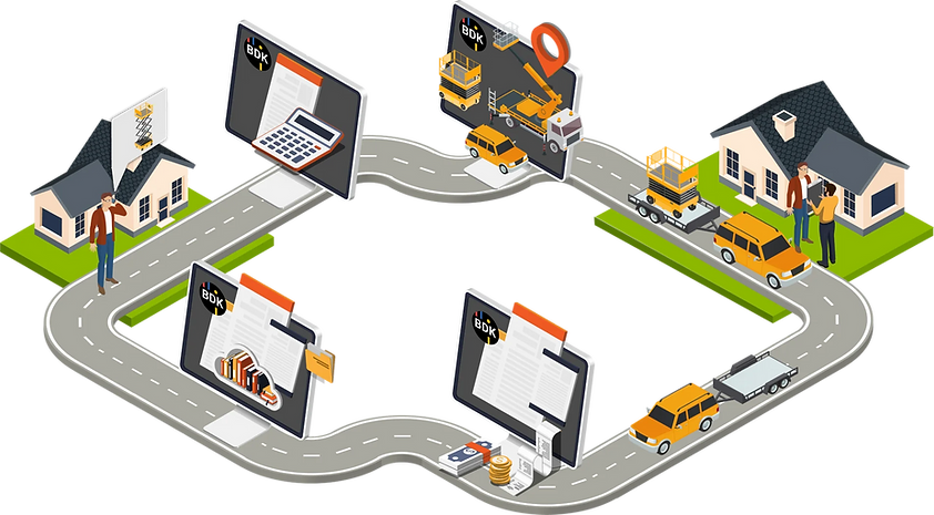 Infografik des Prozessablaufs der Arbeitsbühnenvermietung von der Auftragserfassung über die Hebebühnenvermietung bis hin zur Leistungsabrechnung.