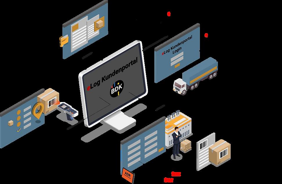 Infografik des Kundenportals für Transportunternehmen.